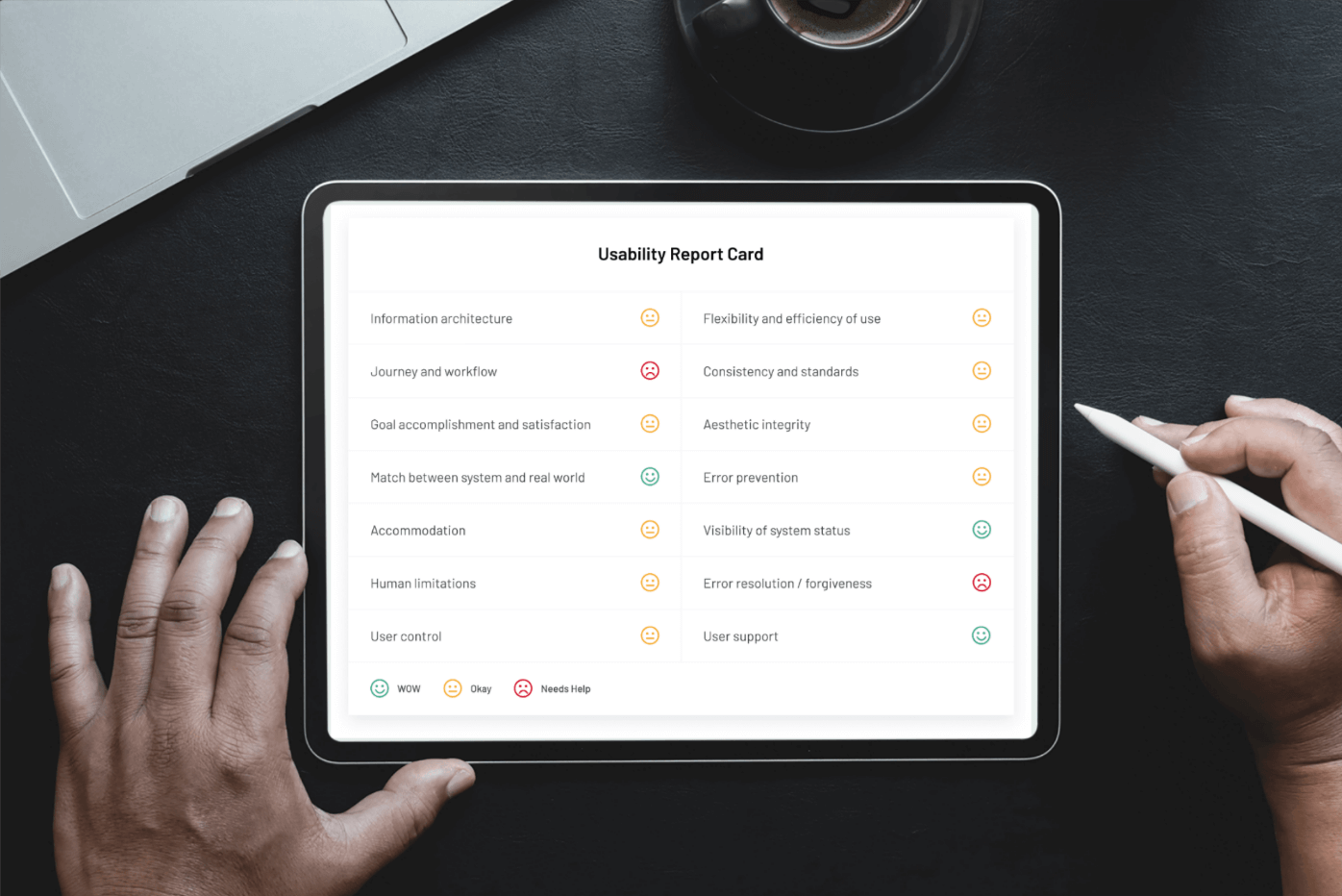 Tech health report card by Aubergine